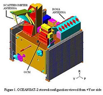 250px-Oceansat