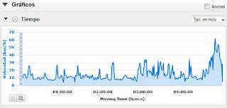 grafico_velocidad.jpg