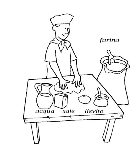 Dibujos para colorear ciclo del pan | Jugar y colorear
