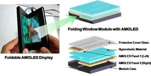Samsung AMOLEDS.jpg