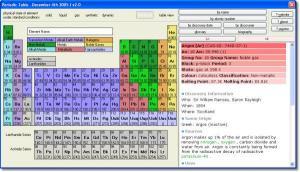 Copas 5menit tabel periodik unsur kimia download tpu kimia disini software tabel periodik kimia diatas sangat cocok untuk anak kelas 10 x xi bahkan untuk profesional sekalipun tabel unsur ini bisa anda gunakan secara urtaz Images