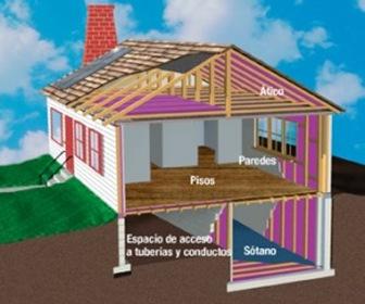 Arquitectura sostenible conceptos bioclim ticos t rmicos - Que es un porche en arquitectura ...