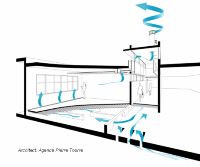 ventilación natural arquitectura bioclimática sostenible