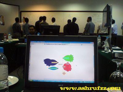 Brainstorming Session for Project Management Workshop at Residence Hotel