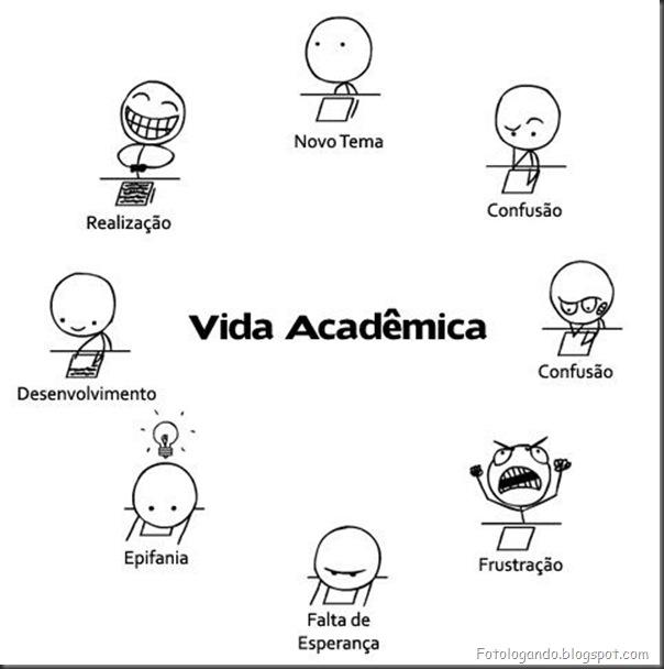 Vida Academica
