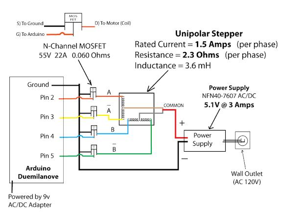 Unipolar Stepper Minebea 23KM-K255 (1.5 Amp per phase, 2.3 Ohms per phase) http://www.eminebea.com/content/html/en/hybrid_list/pdf/23KM-K.pdf