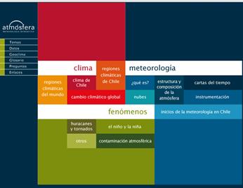 Atmósfera. Meteorología interactiva
