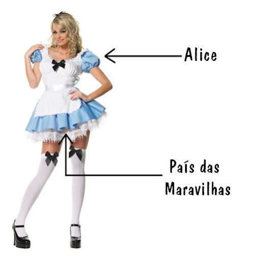 O País das Maravilhas de Alice