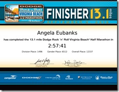 Finish Certificate