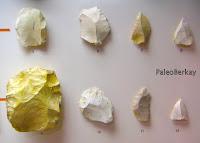 Mousterien taş aletler