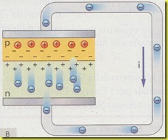 giunzione n-p3