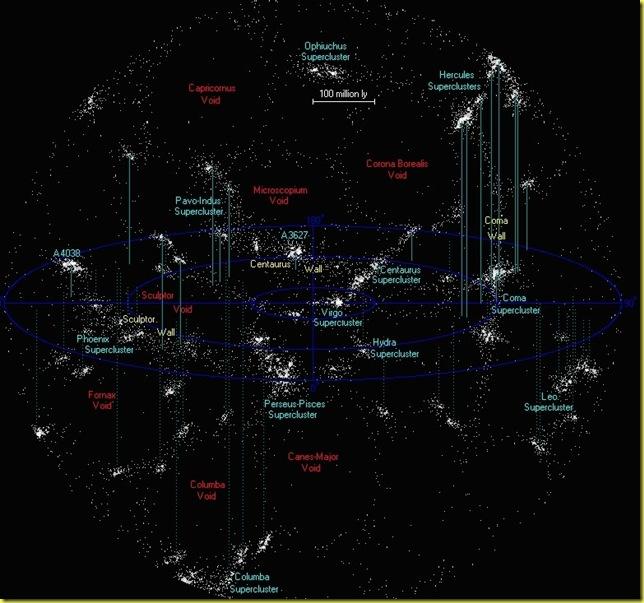 superammassi di galassie