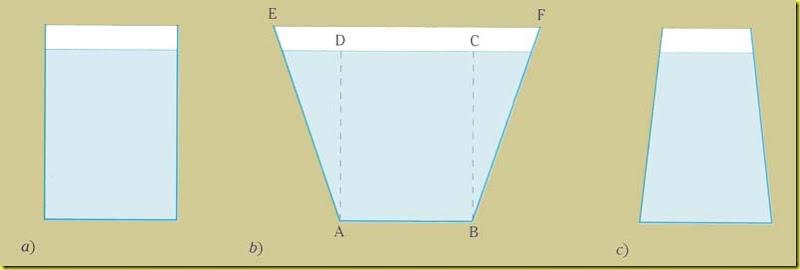 paradosso idrostatico