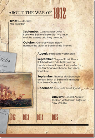 Short timeline about the War of 1812