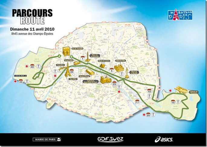 MDP10Parcours