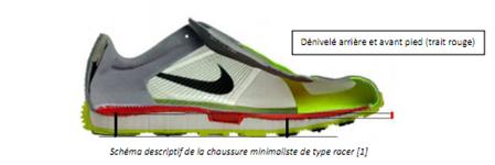 Chaussure minimaliste de type racer