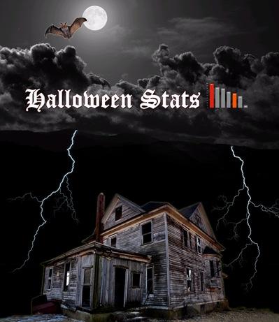 Halloween Stats-Sheva Apelbaum
