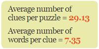 sankalak-clues-per-puzzle