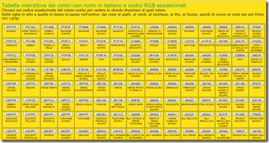 tabella-interattiva-colori