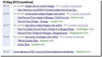 google-ricerche