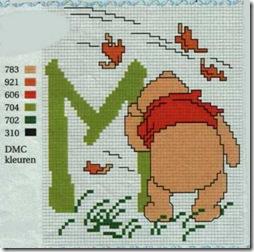 2 -PUNTO -mpooh