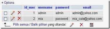 tabel-user