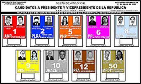 Cédulas de Votação Presidente