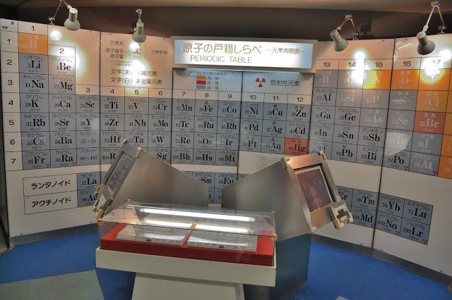 名古屋市科学館・元素記号一覧表の写真