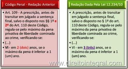 Código Penal. Art. 109, inciso VI - Redação dada pela lei 12.234/2010