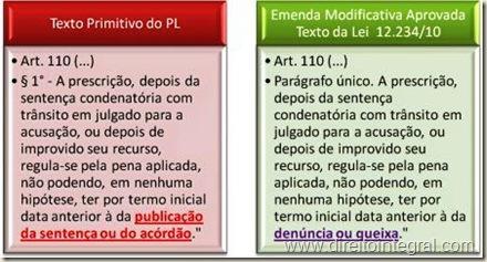Código Penal - CP - Art. 110, §1º. Quadro Comparativo entre o Texto Primitivo do PL e a redação da lei 12234/10