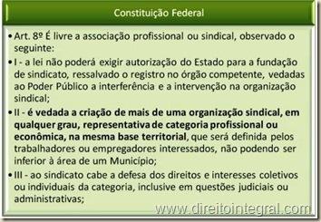 Constituição Federal - CF - Art. 8º - Sindicatos e Unicidade Sindical.
