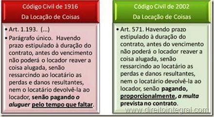 CC 2002 e Código Civil de 1916 - Arts. 1193 e 571 - Redução Proporcional da Multa em Contrato de Locação