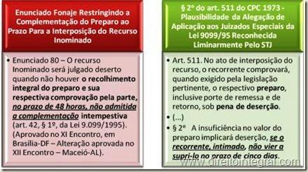 Art. 511,§2º do CPC e Enunciado 80 do FONAJE. Preparo Recursal,  Intimação do Recorrente para a Complementação e Pena de Deserção.