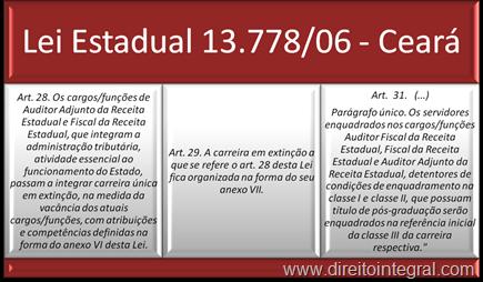 Lei Estadual 13778 de 2006 do Ceará. Plano de Cargos e Carreiras do Grupo Ocupacional Tributação, Arrecadação e Fiscalização – TAF, da Secretaria da Fazenda II