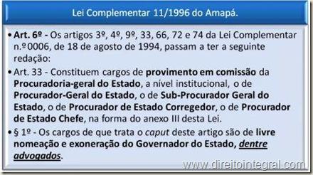 Lei Complementar nº 11/1996 do Estado do Amapá. Art. 6º. Possibilidade de Livre nomeação de Procuradores pelo Governador.