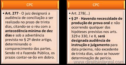 CPC. Código de Processo Civil. Art. 277 e Art. 278. Procedimento Sumário. Audiência.