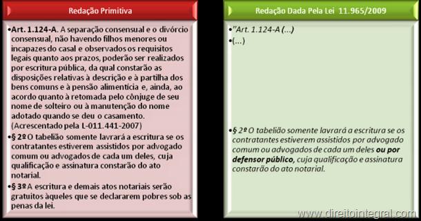 Código de Processo Civil - CPC - art 1124-A - Lei  11.0965/09