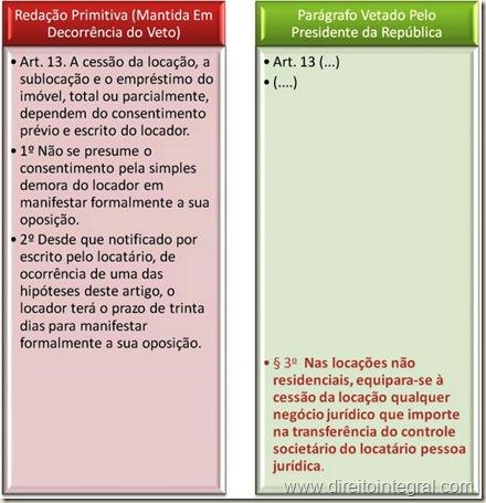 Lei 12.112/2009. §3º do Art. 13 vetado pelo Presidente. Quadro Comparativo.