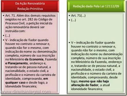 Art. 71 da Lei do Inquilinato com as Alterações da Lei 12112/2009