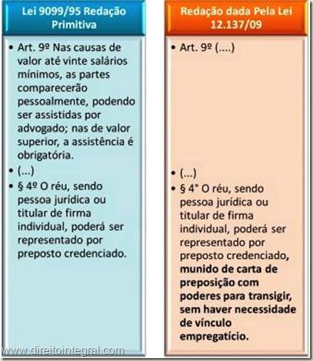Lei 12137/2009. Quadro Comparativo. Redação Anterior e Atual da Lei dos Juizados Especiais - Lei 9099/95, art 9º,§4º.