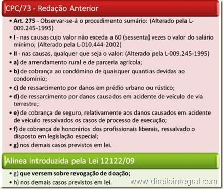 Lei 12122/09. Altera o Código de Processo Civil, para Incluir a Revogação da Doação nas Causas Sujeitas ao Procedimento Sumário - Art. 275,II,g