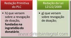 Lei 12122/09. Redação Primitiva do Projeto de Lei. Quadro Comparativo.