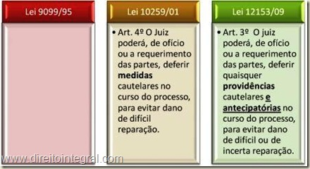 Lei 12.153/2009. Juizados Especiais da Fazenda Pública, art. 3º. Quadro Comparativo.