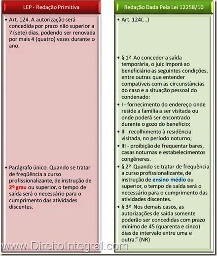 Lei 12.258/10. Artigo 124 da Lei de Execução Penal.
