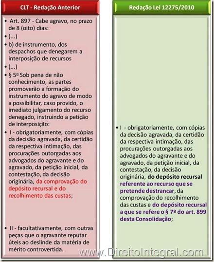 Lei 12275/2010. CLT - Art. 897,§5º,I - Obrigatoriedade de Juntada de Comprovante de Depósito Recursal relativo ao agravo de instrumento. Quadro comparativo.