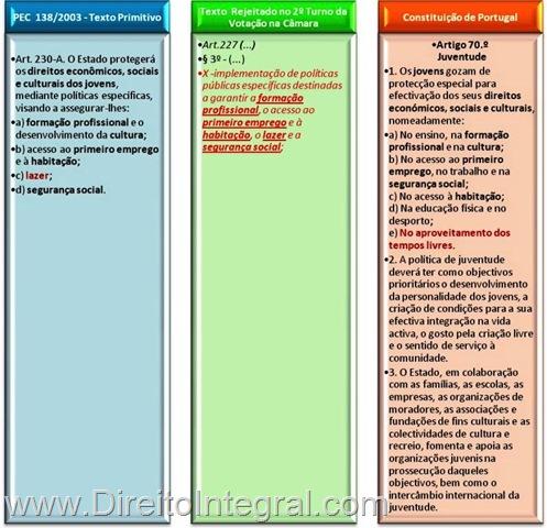 [ec-65-2010-pec-138-2003-constituicao-portugal-quadro-comparativo[10].jpg]