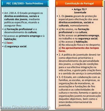 PEC da Juventude - EC 65/2010 e Art. 70 da Constituição de Portugal. Quadro Comparativo.