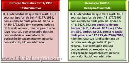 Resolução 168/2010 e Instrução Normativa  3/1993 do TST. Item I - Natureza Jurídica do Depósito Recursal em Agravo de Instrumento. Quadro Comparativo.