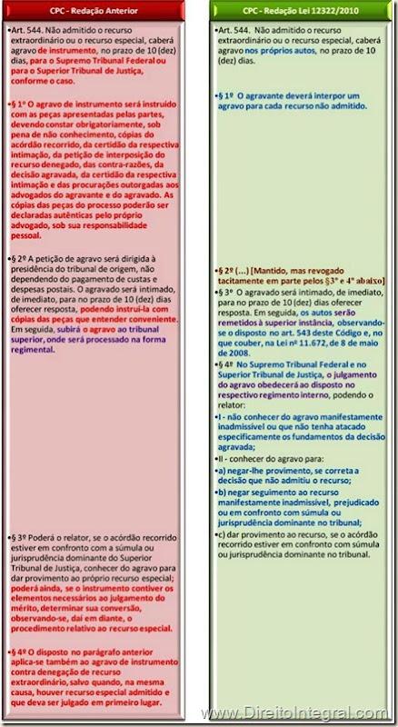 Lei 12322/2010. CPC, art. 544. Agravo de Instrumento e Agravo nos Próprios Autos.  Quadro Comparativo.