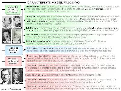 http://lh5.ggpht.com/_nqapLMgpkL0/S5UG0PQrJwI/AAAAAAAAASw/XTrHtnMaFhk/s800/fascismo_2.jpg